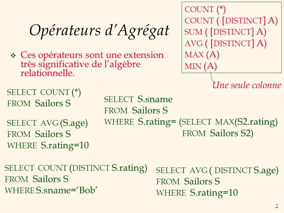 2 Opérateurs dAgrégat Ces opérateurs sont une extension très significative de lalgèbre relationnelle.