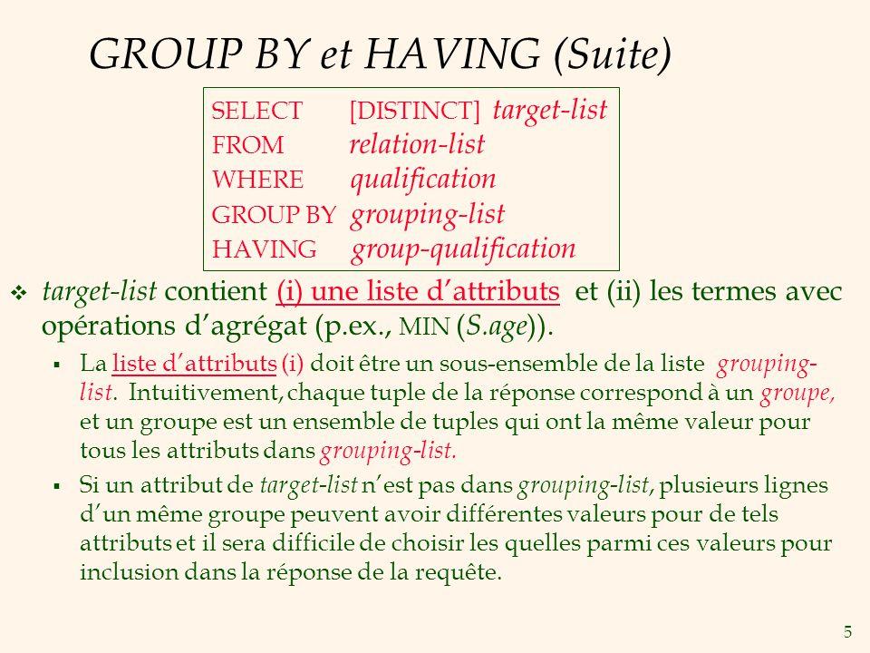 5 GROUP BY et HAVING (Suite) target-list contient (i) une liste dattributs et (ii) les termes avec opérations dagrégat (p.ex., MIN ( S.age )).