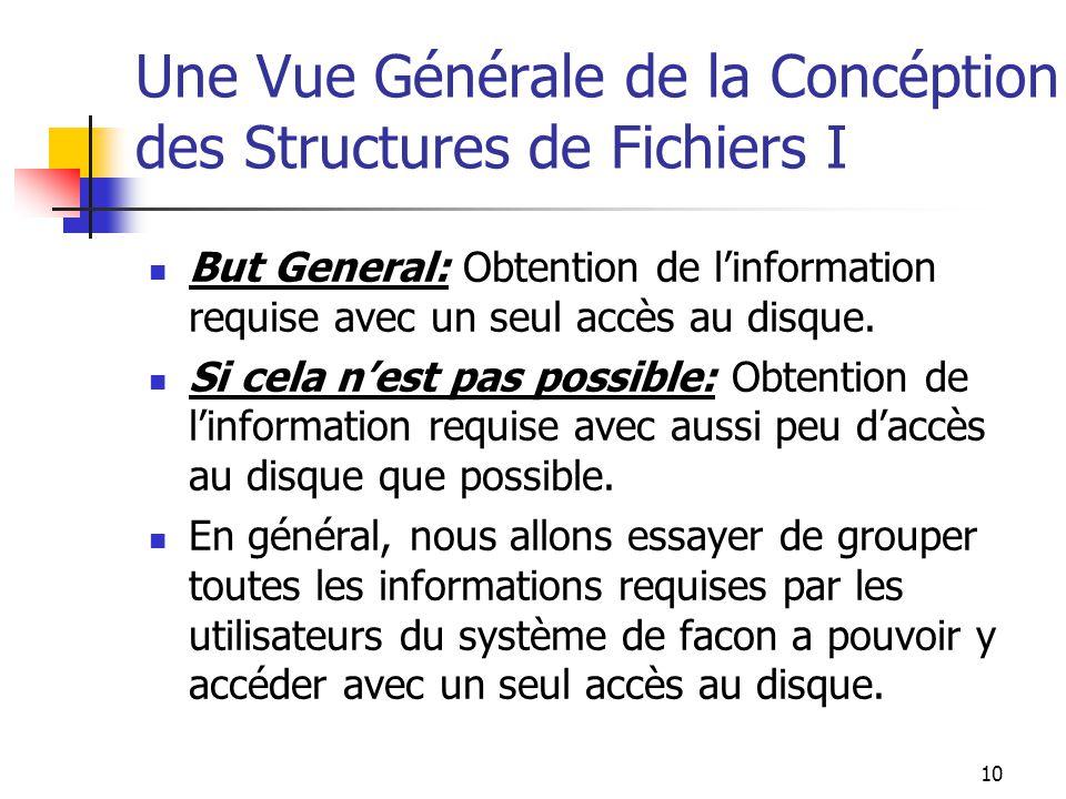 10 Une Vue Générale de la Concéption des Structures de Fichiers I But General: Obtention de linformation requise avec un seul accès au disque. Si cela