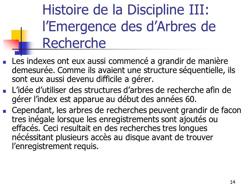 14 Histoire de la Discipline III: lEmergence des dArbres de Recherche Les indexes ont eux aussi commencé a grandir de manière demesurée. Comme ils ava