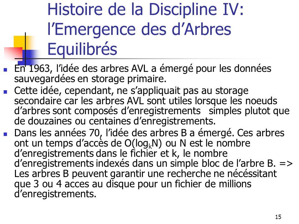 15 Histoire de la Discipline IV: lEmergence des dArbres Equilibrés En 1963, lidée des arbres AVL a émergé pour les données sauvegardées en storage pri