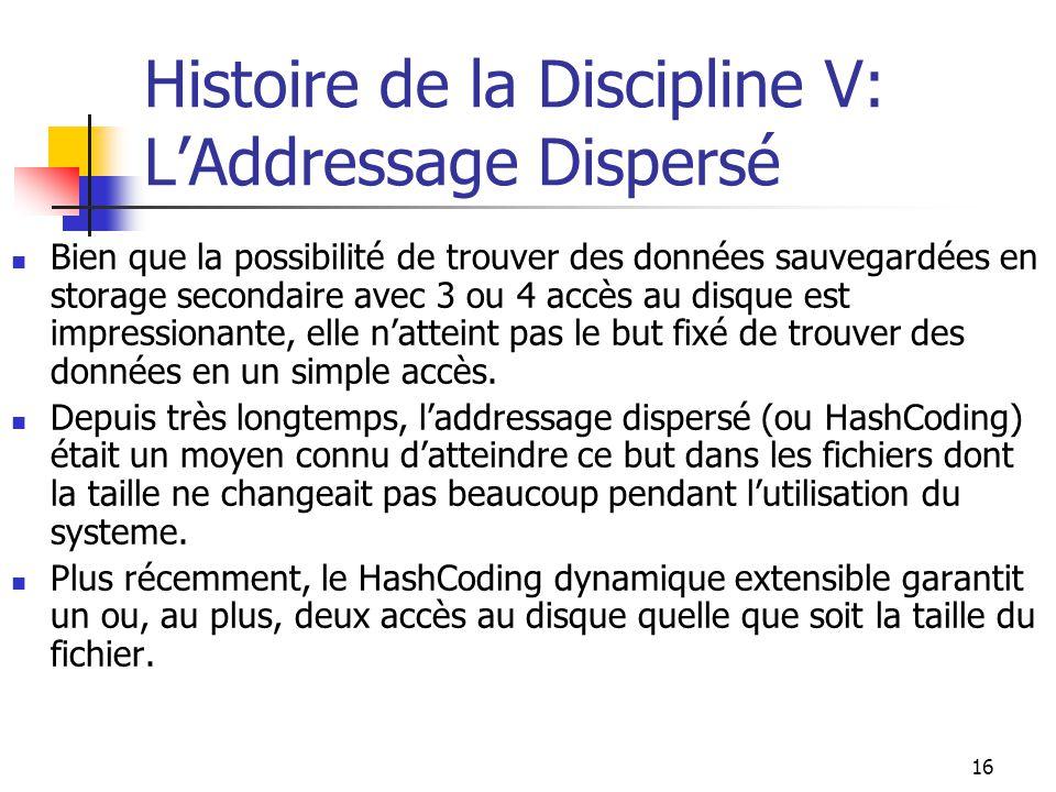 16 Histoire de la Discipline V: LAddressage Dispersé Bien que la possibilité de trouver des données sauvegardées en storage secondaire avec 3 ou 4 accès au disque est impressionante, elle natteint pas le but fixé de trouver des données en un simple accès.