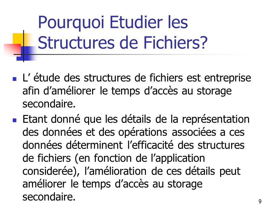 9 Pourquoi Etudier les Structures de Fichiers? L étude des structures de fichiers est entreprise afin daméliorer le temps daccès au storage secondaire