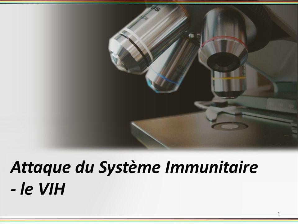 Attaque du Système Immunitaire - le VIH 1
