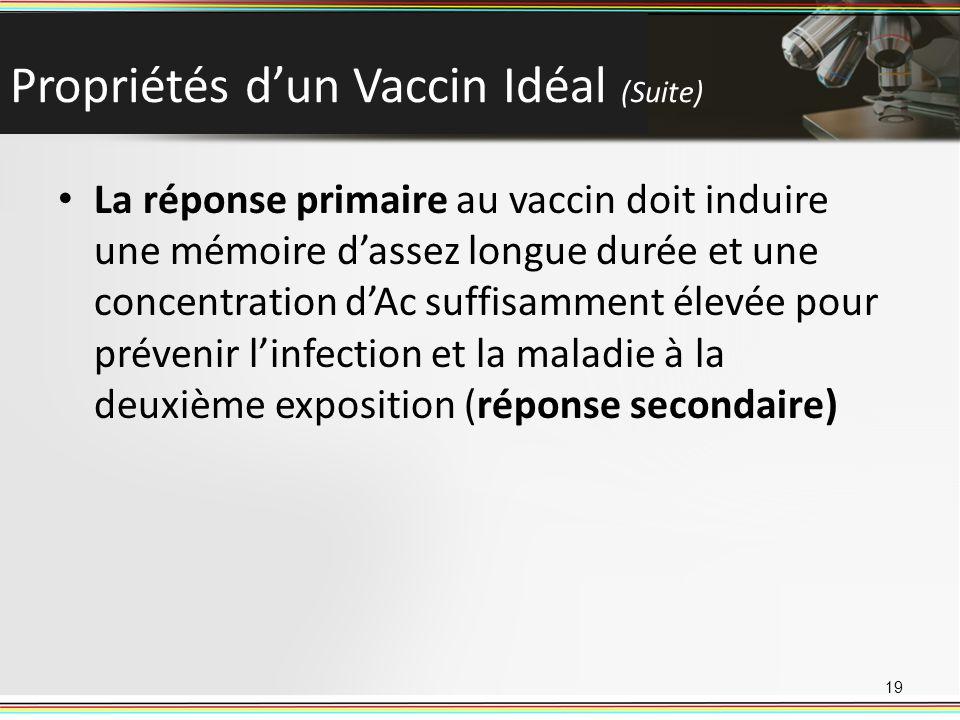 Propriétés dun Vaccin Idéal (Suite) La réponse primaire au vaccin doit induire une mémoire dassez longue durée et une concentration dAc suffisamment é