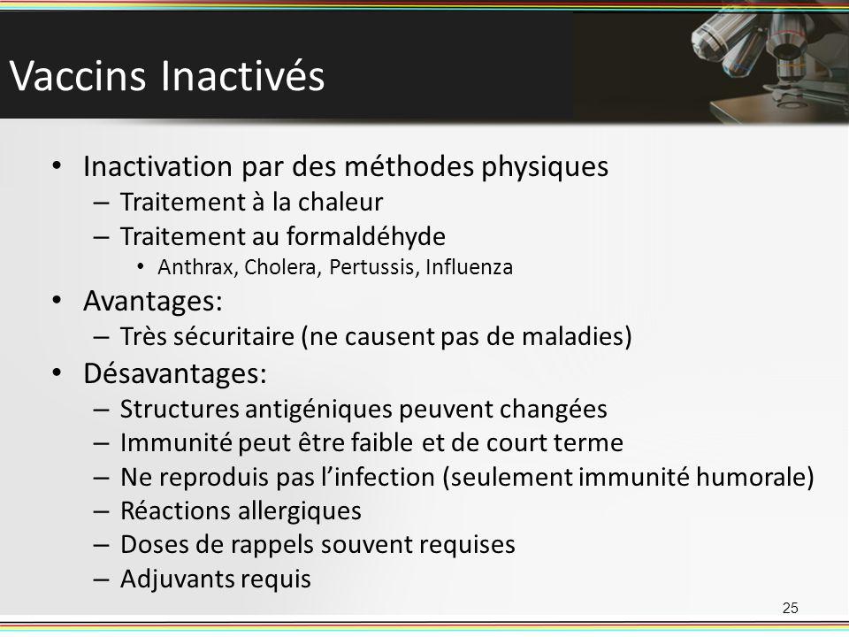 Vaccins Inactivés Inactivation par des méthodes physiques – Traitement à la chaleur – Traitement au formaldéhyde Anthrax, Cholera, Pertussis, Influenz
