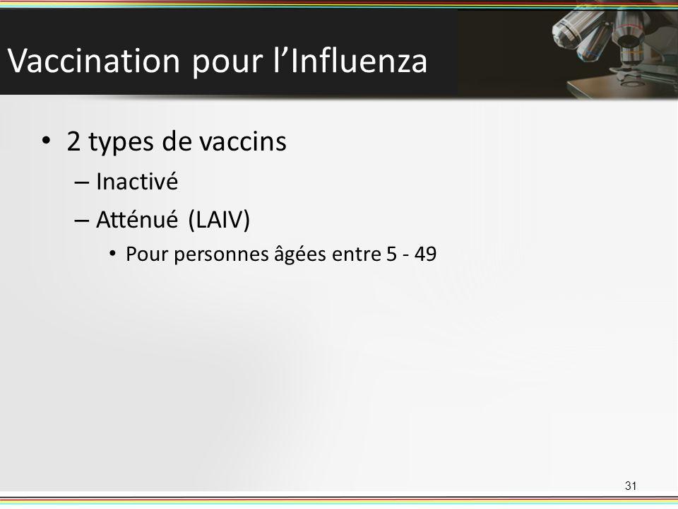 Vaccination pour lInfluenza 2 types de vaccins – Inactivé – Atténué (LAIV) Pour personnes âgées entre 5 - 49 31