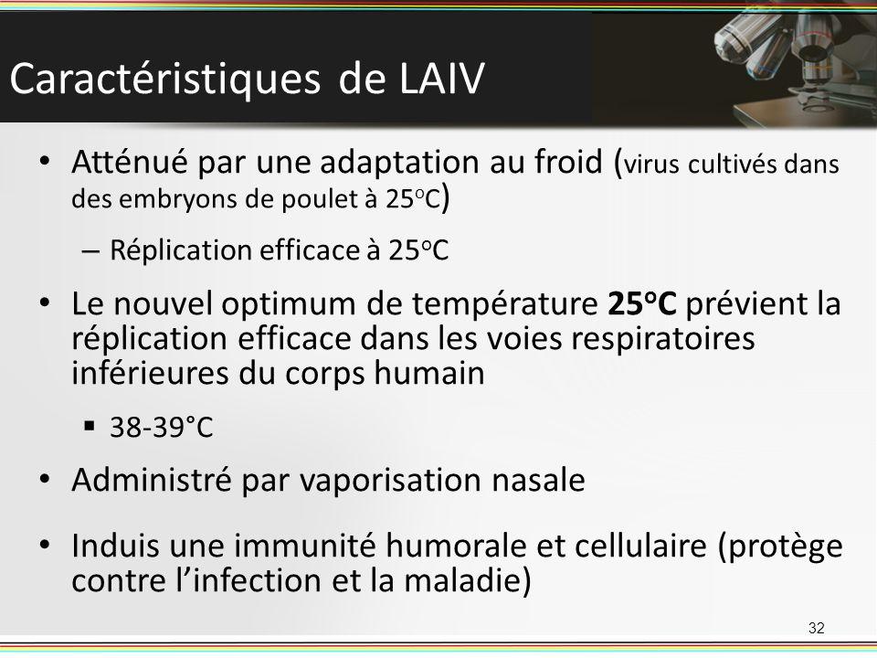 Caractéristiques de LAIV Atténué par une adaptation au froid ( virus cultivés dans des embryons de poulet à 25 o C ) – Réplication efficace à 25 o C L