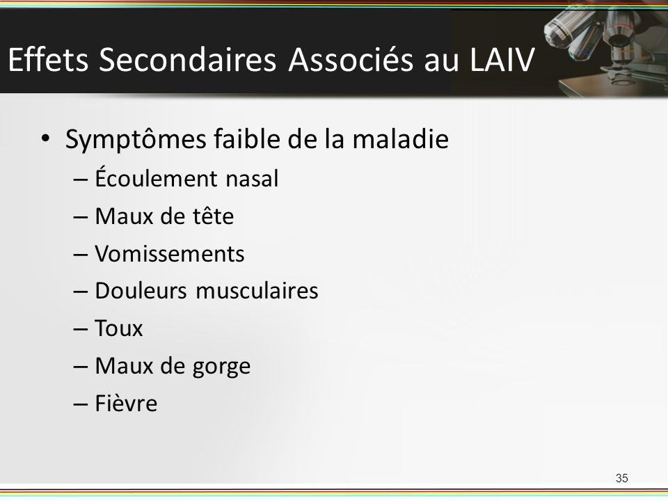 Effets Secondaires Associés au LAIV Symptômes faible de la maladie – Écoulement nasal – Maux de tête – Vomissements – Douleurs musculaires – Toux – Ma