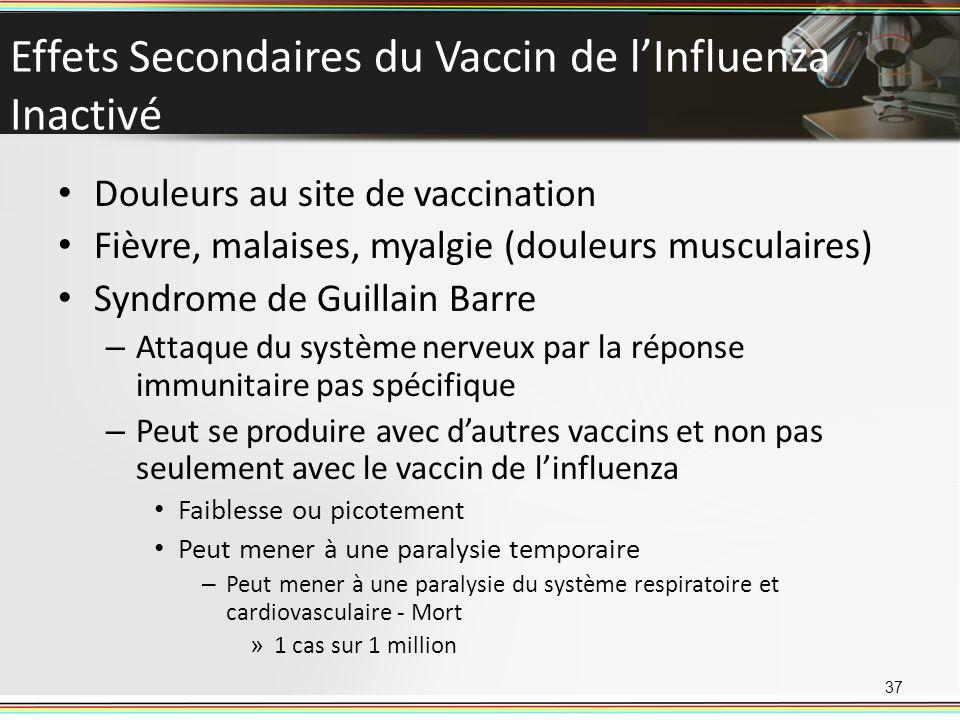 Effets Secondaires du Vaccin de lInfluenza Inactivé Douleurs au site de vaccination Fièvre, malaises, myalgie (douleurs musculaires) Syndrome de Guill
