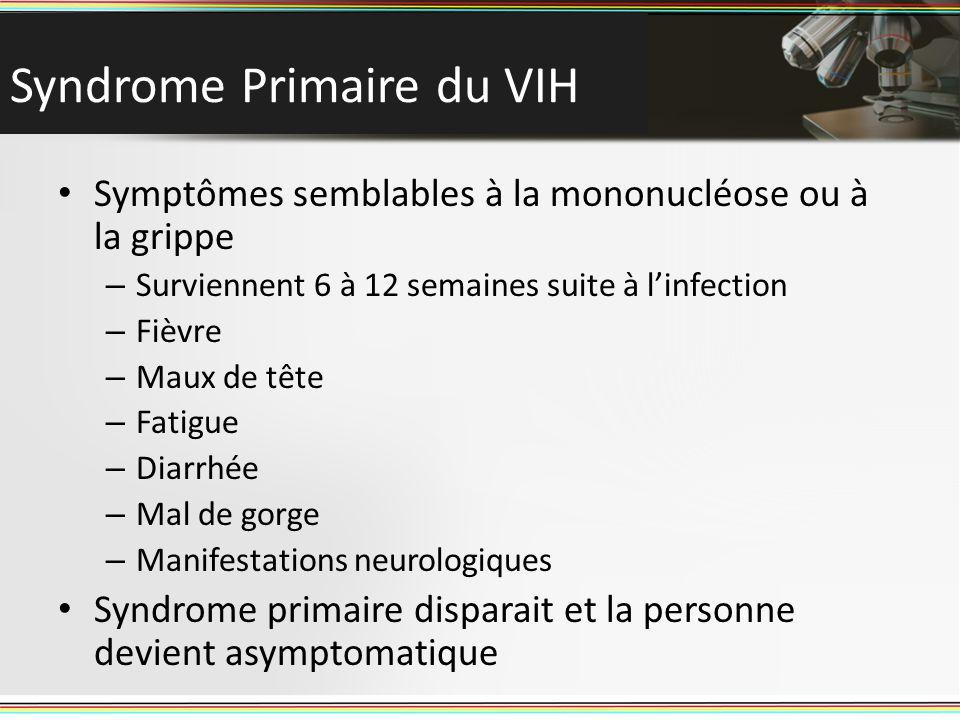 Syndrome Primaire du VIH Symptômes semblables à la mononucléose ou à la grippe – Surviennent 6 à 12 semaines suite à linfection – Fièvre – Maux de têt