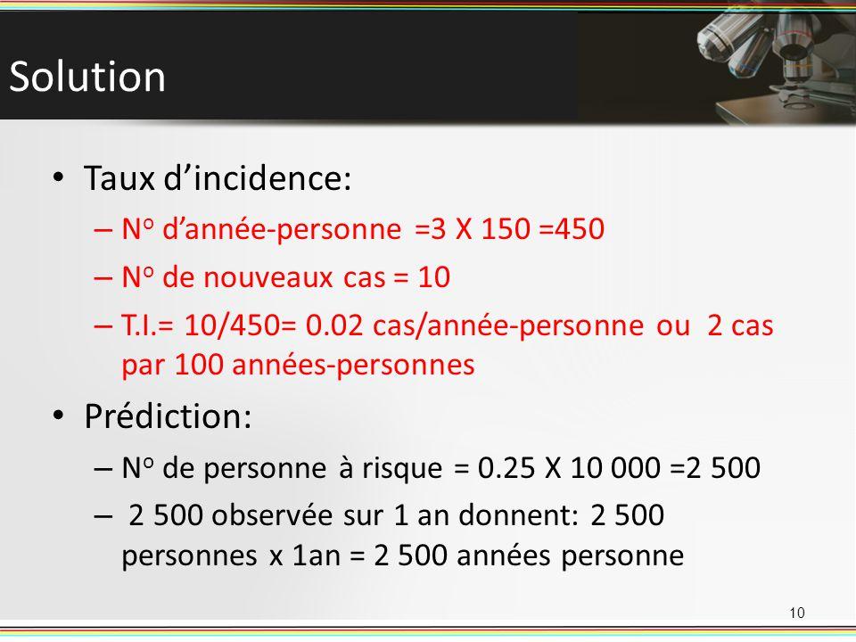 Solution Taux dincidence: – N o dannée-personne =3 X 150 =450 – N o de nouveaux cas = 10 – T.I.= 10/450= 0.02 cas/année-personne ou 2 cas par 100 années-personnes Prédiction: – N o de personne à risque = 0.25 X 10 000 =2 500 – 2 500 observée sur 1 an donnent: 2 500 personnes x 1an = 2 500 années personne 10