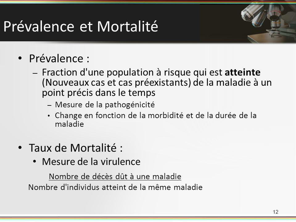 Prévalence et Mortalité Prévalence : – Fraction d'une population à risque qui est atteinte (Nouveaux cas et cas préexistants) de la maladie à un point