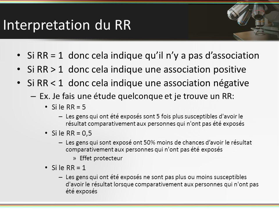 Interpretation du RR Si RR = 1 donc cela indique quil ny a pas dassociation Si RR > 1 donc cela indique une association positive Si RR < 1 donc cela indique une association négative – Ex.