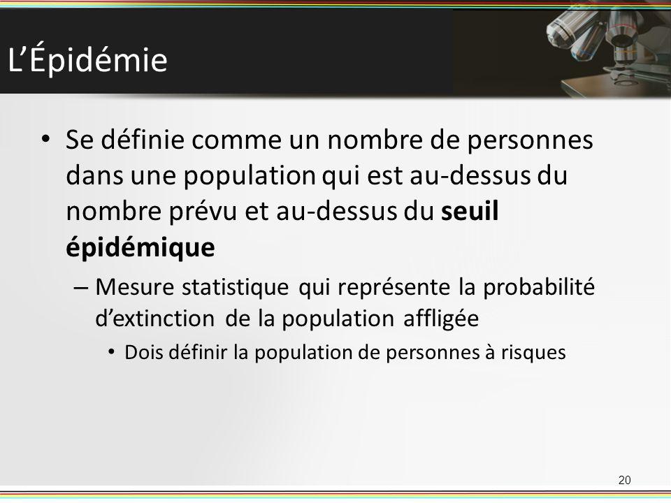 LÉpidémie Se définie comme un nombre de personnes dans une population qui est au-dessus du nombre prévu et au-dessus du seuil épidémique – Mesure statistique qui représente la probabilité dextinction de la population affligée Dois définir la population de personnes à risques 20