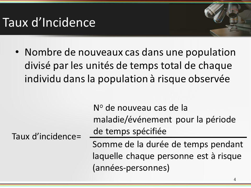 Taux dIncidence Nombre de nouveaux cas dans une population divisé par les unités de temps total de chaque individu dans la population à risque observé