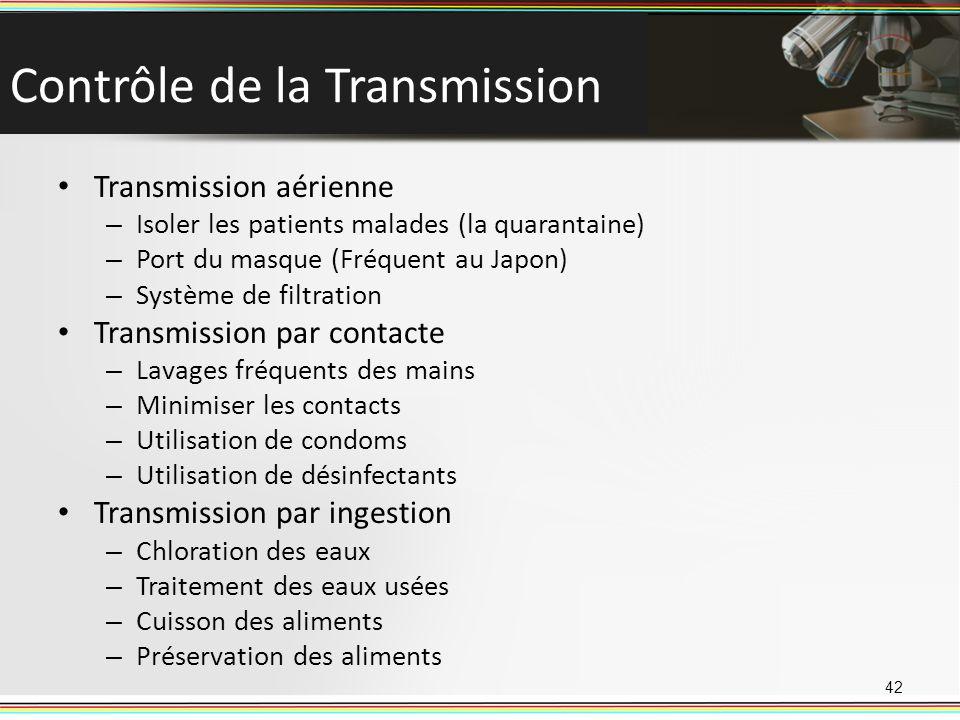 Contrôle de la Transmission Transmission aérienne – Isoler les patients malades (la quarantaine) – Port du masque (Fréquent au Japon) – Système de fil
