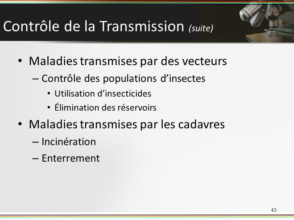 Contrôle de la Transmission (suite) Maladies transmises par des vecteurs – Contrôle des populations dinsectes Utilisation dinsecticides Élimination de