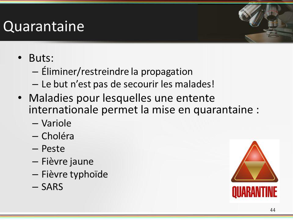 Quarantaine Buts: – Éliminer/restreindre la propagation – Le but nest pas de secourir les malades! Maladies pour lesquelles une entente internationale