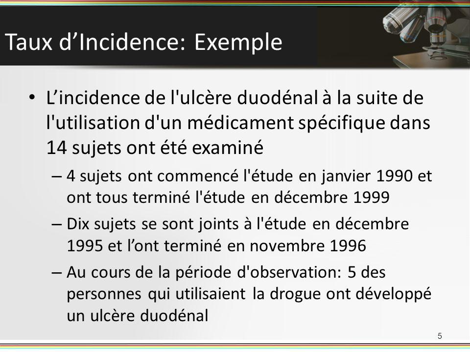 Taux dIncidence: Exemple Lincidence de l'ulcère duodénal à la suite de l'utilisation d'un médicament spécifique dans 14 sujets ont été examiné – 4 suj