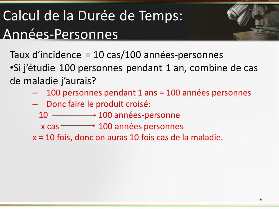 Calcul de la Durée de Temps: Années-Personnes 8 Taux dincidence = 10 cas/100 années-personnes Si jétudie 100 personnes pendant 1 an, combine de cas de