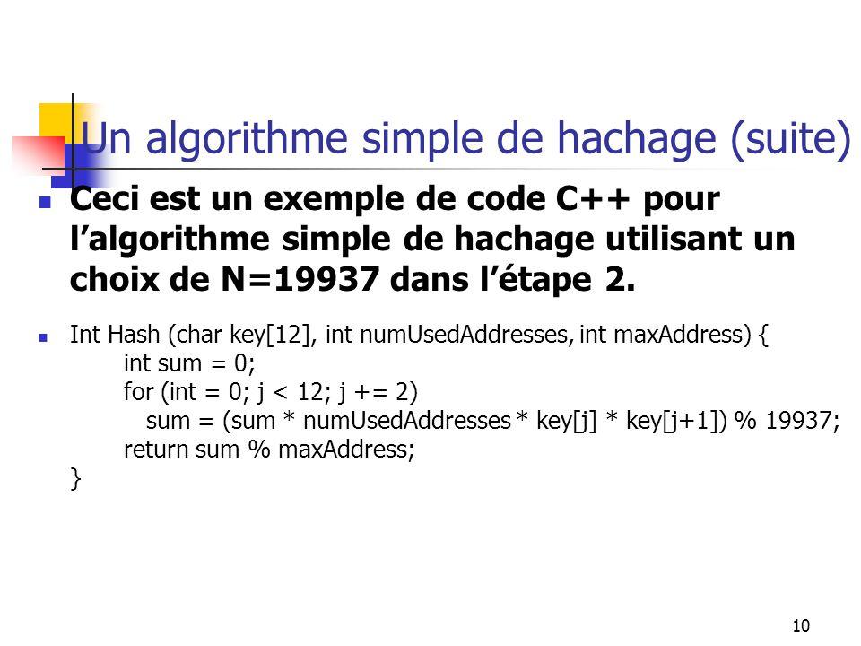 10 Un algorithme simple de hachage (suite) Ceci est un exemple de code C++ pour lalgorithme simple de hachage utilisant un choix de N=19937 dans létap