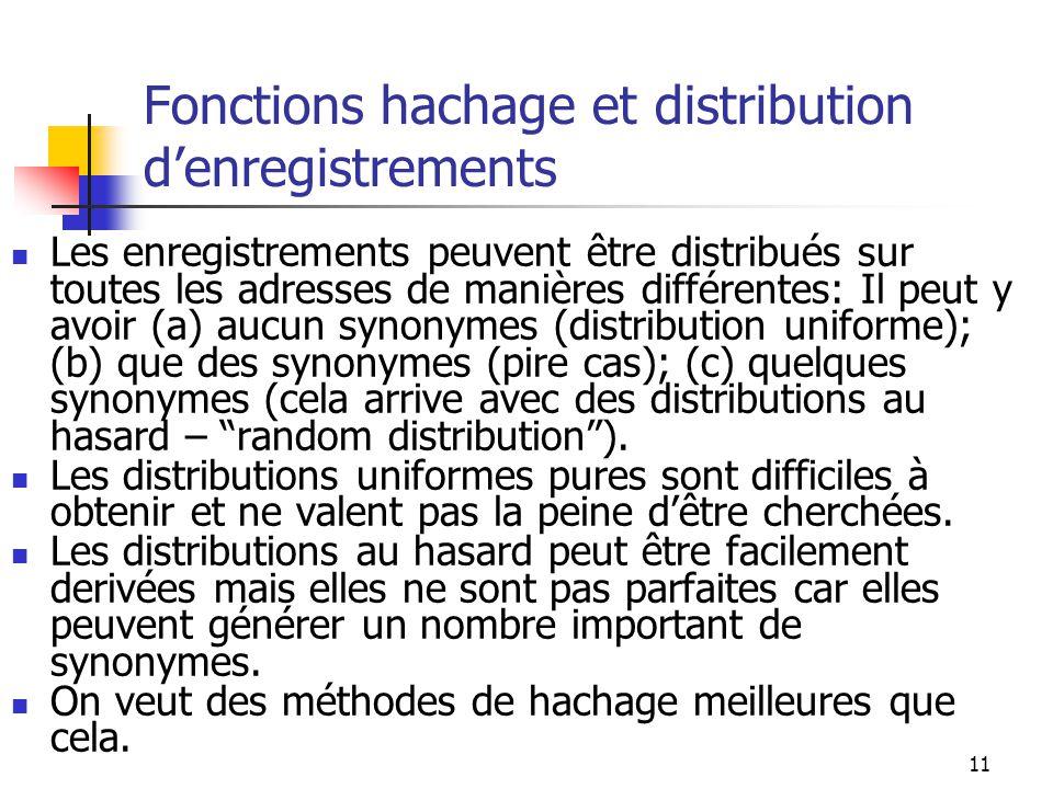 11 Fonctions hachage et distribution denregistrements Les enregistrements peuvent être distribués sur toutes les adresses de manières différentes: Il