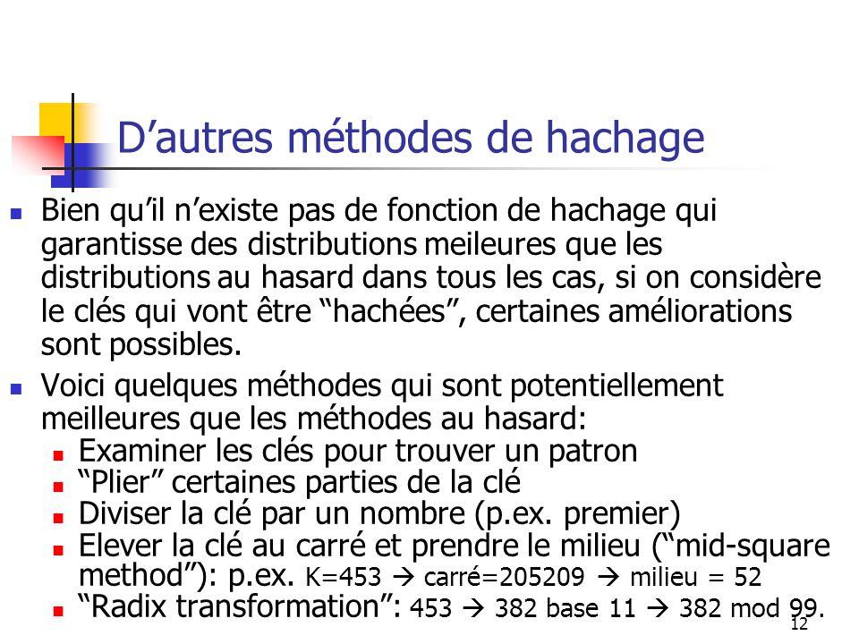 12 Dautres méthodes de hachage Bien quil nexiste pas de fonction de hachage qui garantisse des distributions meileures que les distributions au hasard