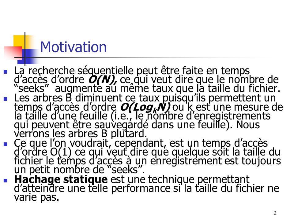 2 Motivation La recherche séquentielle peut être faite en temps daccès dordre O(N), ce qui veut dire que le nombre de seeks augmente au même taux que