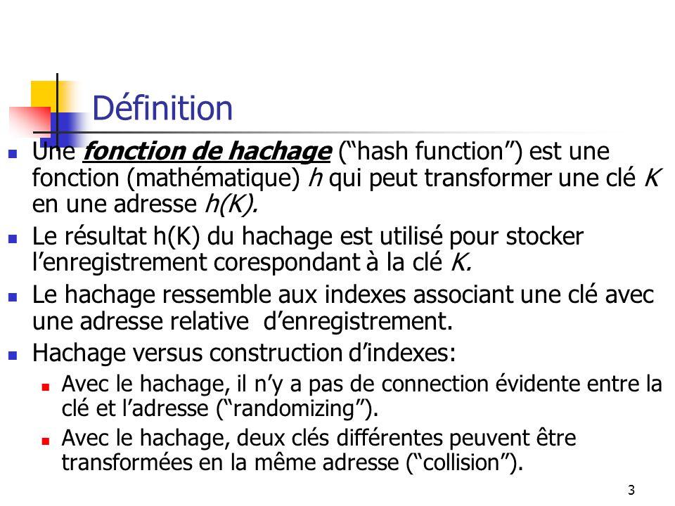 3 Définition Une fonction de hachage (hash function) est une fonction (mathématique) h qui peut transformer une clé K en une adresse h(K). Le résultat