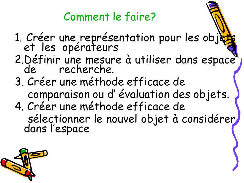 Comment le faire? 1. Créer une représentation pour les objets et les opérateurs 2.Définir une mesure à utiliser dans espace de recherche. 3. Créer une