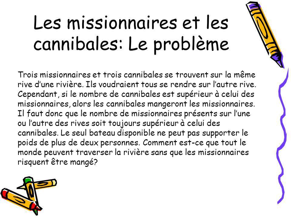 Les missionnaires et les cannibales: Le problème Trois missionnaires et trois cannibales se trouvent sur la même rive dune rivière. Ils voudraient tou