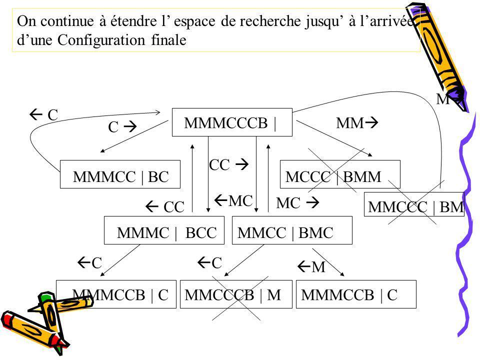 MMMCCCB | MMMCC | BC MCCC | BMMMMMC | BCC MMCC | BMC MMMCCB | C MMCCCB | M MMMCCB | C C C CC MC MM MMCCC | BM M C C M On continue à étendre l espace d