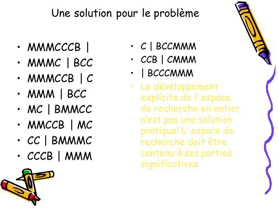 Une solution pour le problème MMMCCCB | MMMC | BCC MMMCCB | C MMM | BCC MC | BMMCC MMCCB | MC CC | BMMMC CCCB | MMM C | BCCMMM CCB | CMMM | BCCCMMM Le