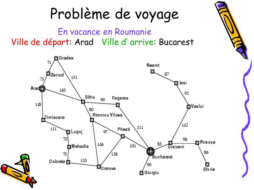 Problème de voyage En vacance en Roumanie Ville de départ: Arad Ville d arrive: Bucarest