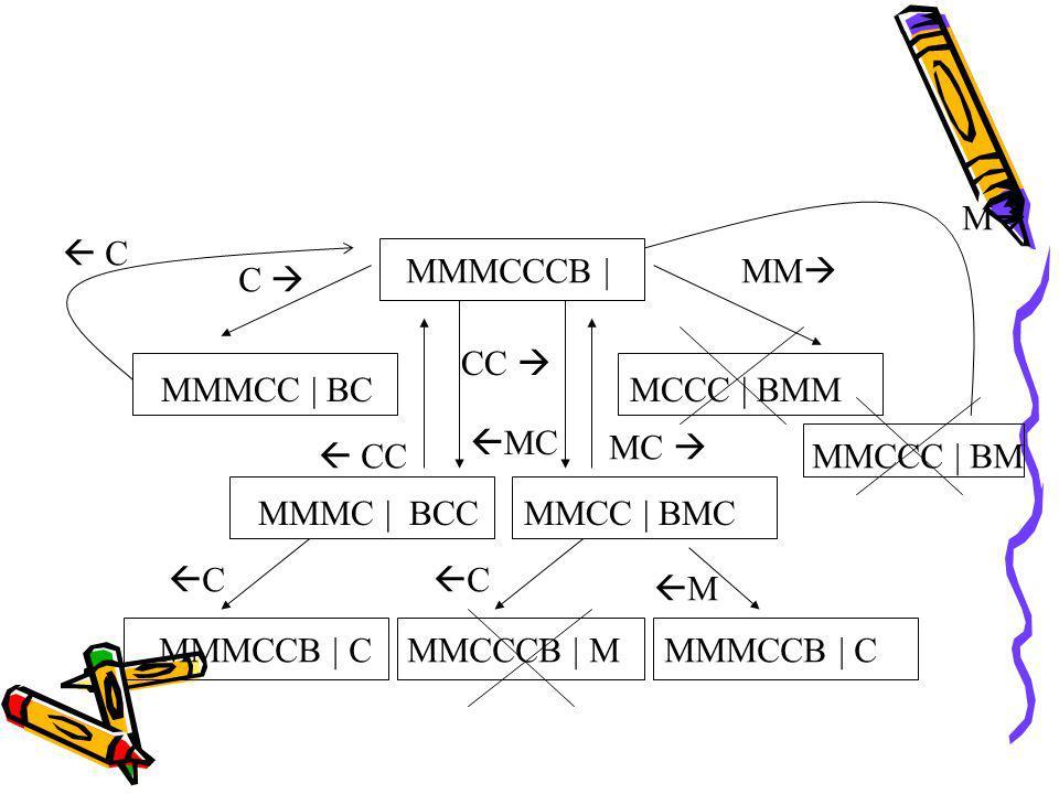 MMMCCCB | MMMCC | BC MCCC | BMMMMMC | BCC MMCC | BMC MMMCCB | C MMCCCB | M MMMCCB | C C C CC MC MM MMCCC | BM M C C M