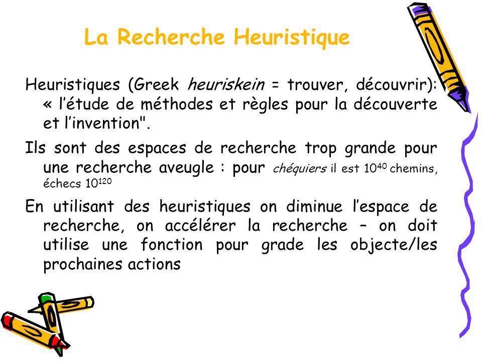 La Recherche Heuristique Heuristiques (Greek heuriskein = trouver, découvrir): « létude de méthodes et règles pour la découverte et linvention