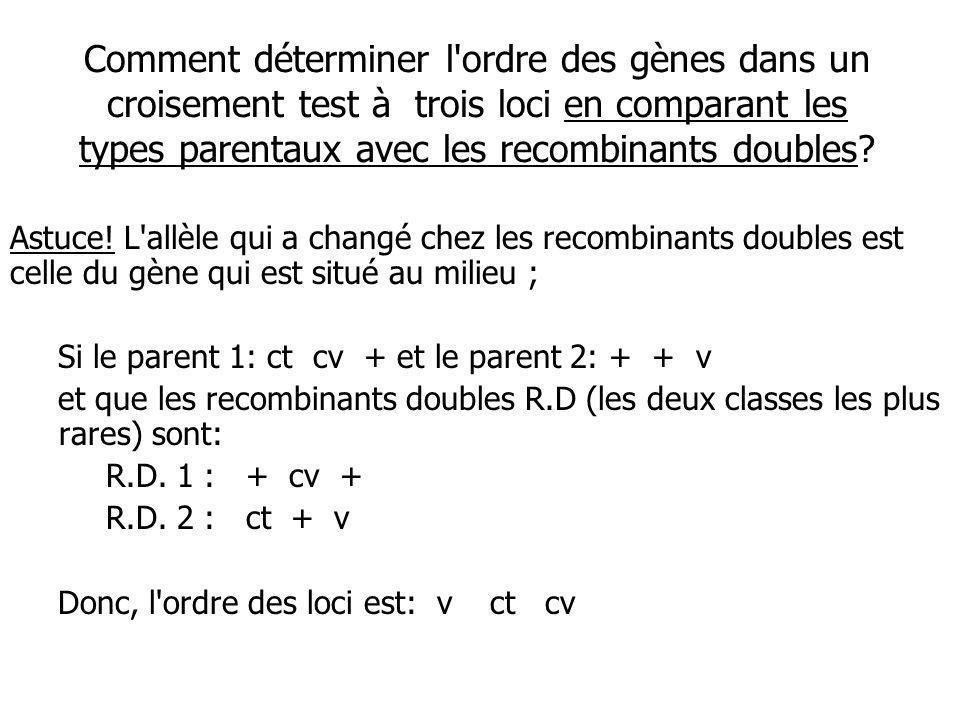 Comment déterminer l ordre des gènes dans un croisement test à trois loci en comparant les types parentaux avec les recombinants doubles.
