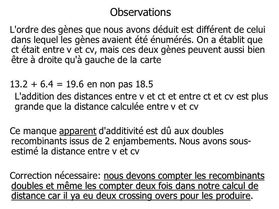 Problème 17 ou 28(éd.3) du manuel: Le test 2 Les individus de la F1 de génotype A/a.