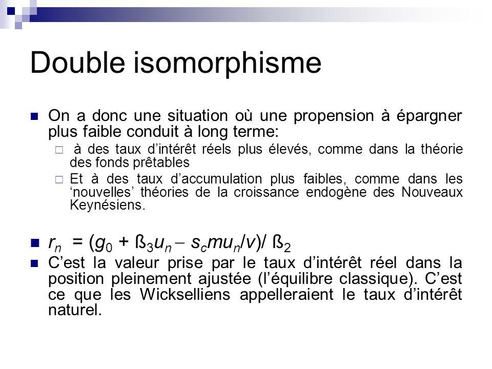 Double isomorphisme On a donc une situation où une propension à épargner plus faible conduit à long terme: à des taux dintérêt réels plus élevés, comme dans la théorie des fonds prêtables Et à des taux daccumulation plus faibles, comme dans les nouvelles théories de la croissance endogène des Nouveaux Keynésiens.