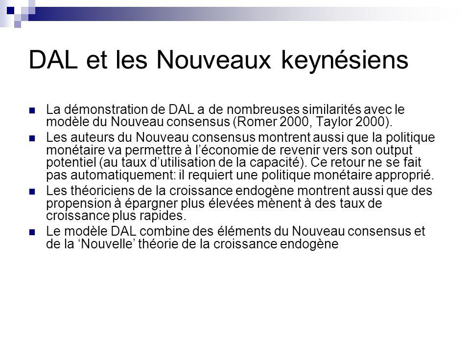 DAL et les Nouveaux keynésiens La démonstration de DAL a de nombreuses similarités avec le modèle du Nouveau consensus (Romer 2000, Taylor 2000). Les
