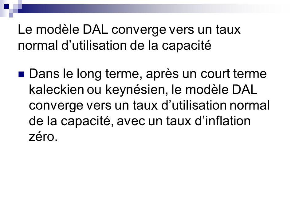 Conclusions Il existe des similarités évidentes entre les résultats du modèle DAL et ceux des Nouveaux keynésiens (Nouveau consensus + Nouvelle croissance), bien que les motivations et les fondements microéconomiques soient bien différents.