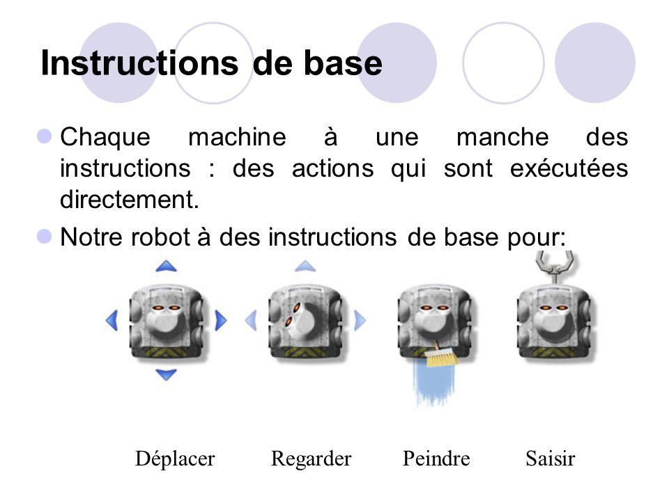 Instructions de base Chaque machine à une manche des instructions : des actions qui sont exécutées directement.