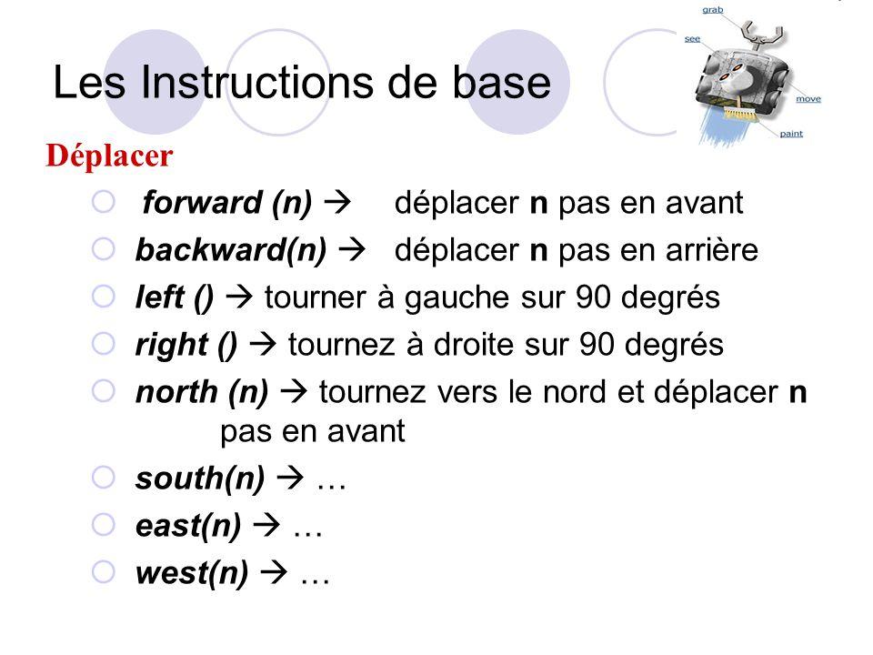 Les Instructions de base Déplacer forward (n) déplacer n pas en avant backward(n) déplacer n pas en arrière left () tourner à gauche sur 90 degrés right () tournez à droite sur 90 degrés north (n) tournez vers le nord et déplacer n pas en avant south(n) … east(n) … west(n) …