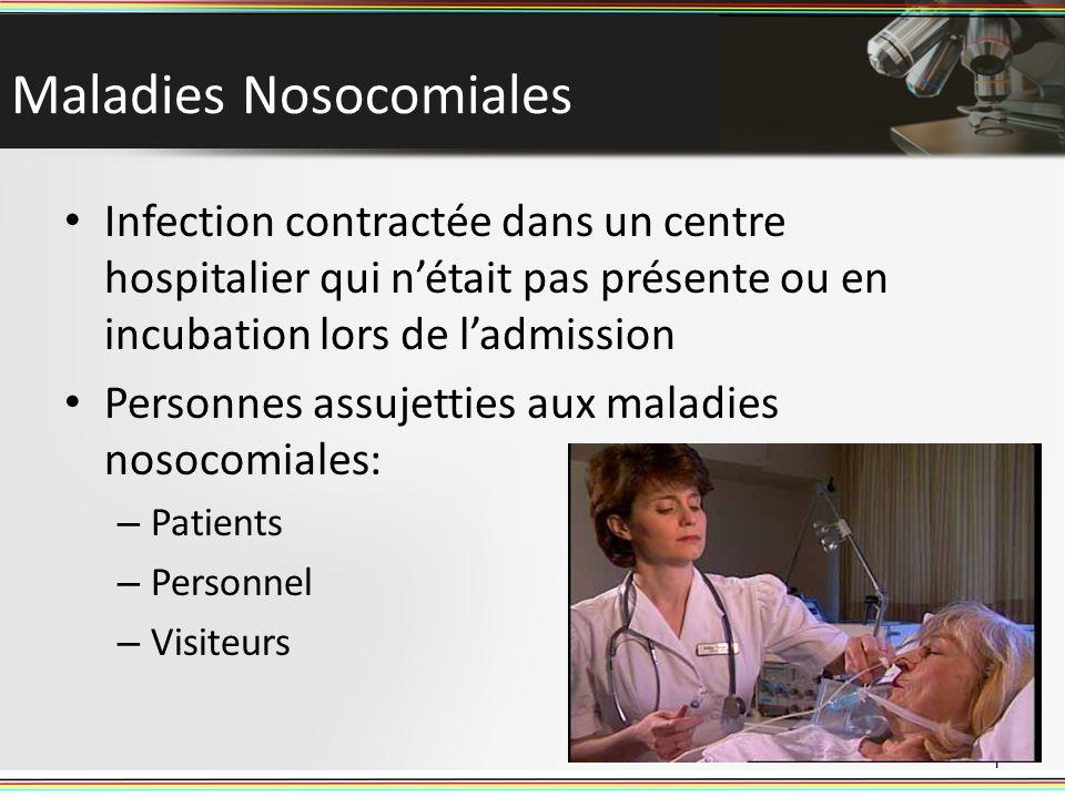 Maladies Nosocomiales Infection contractée dans un centre hospitalier qui nétait pas présente ou en incubation lors de ladmission Personnes assujetties aux maladies nosocomiales: – Patients – Personnel – Visiteurs 1