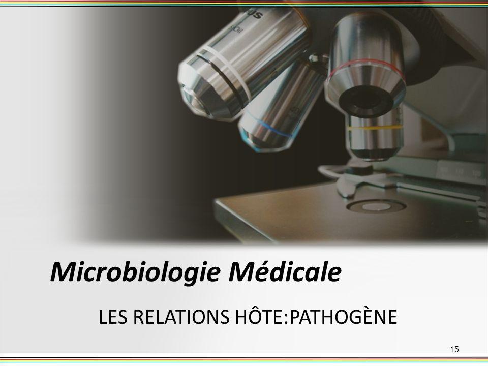 Microbiologie Médicale LES RELATIONS HÔTE:PATHOGÈNE 15