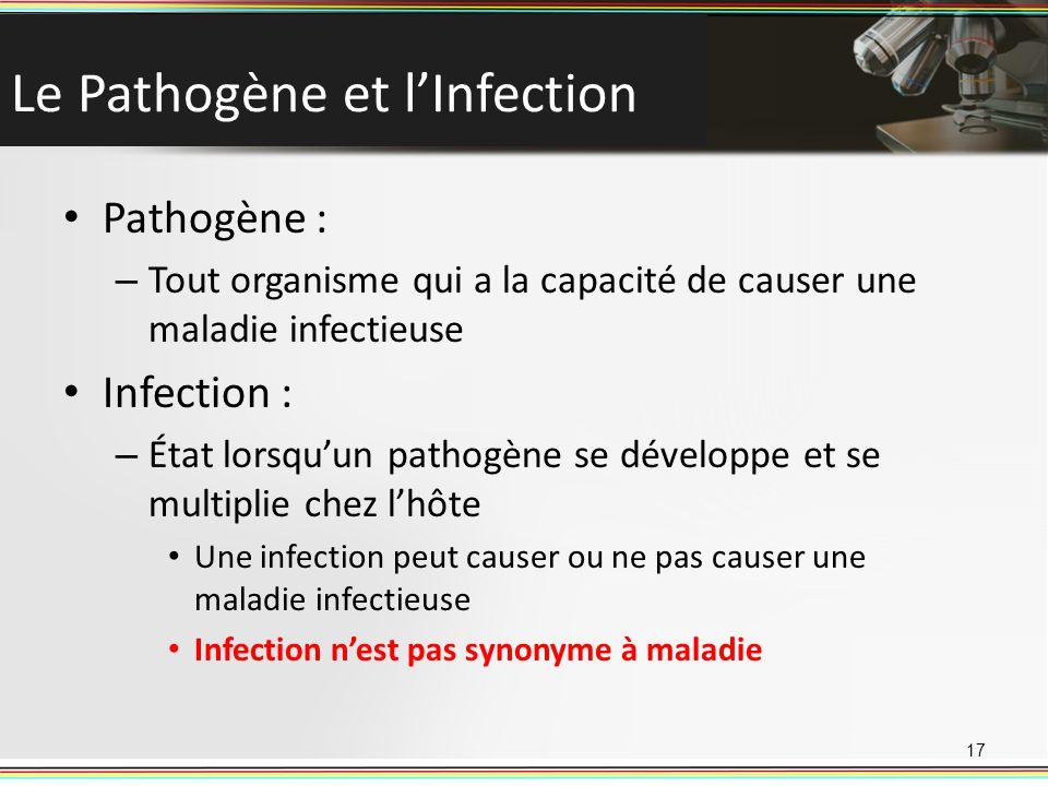 Le Pathogène et lInfection Pathogène : – Tout organisme qui a la capacité de causer une maladie infectieuse Infection : – État lorsquun pathogène se développe et se multiplie chez lhôte Une infection peut causer ou ne pas causer une maladie infectieuse Infection nest pas synonyme à maladie 17