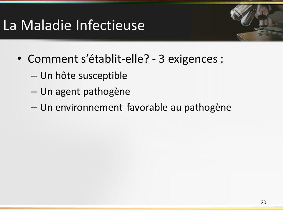 La Maladie Infectieuse Comment sétablit-elle? - 3 exigences : – Un hôte susceptible – Un agent pathogène – Un environnement favorable au pathogène 20