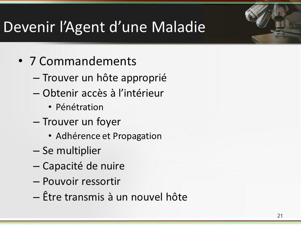 Devenir lAgent dune Maladie 7 Commandements – Trouver un hôte approprié – Obtenir accès à lintérieur Pénétration – Trouver un foyer Adhérence et Propa