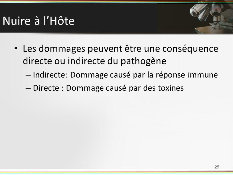 Nuire à lHôte Les dommages peuvent être une conséquence directe ou indirecte du pathogène – Indirecte: Dommage causé par la réponse immune – Directe :